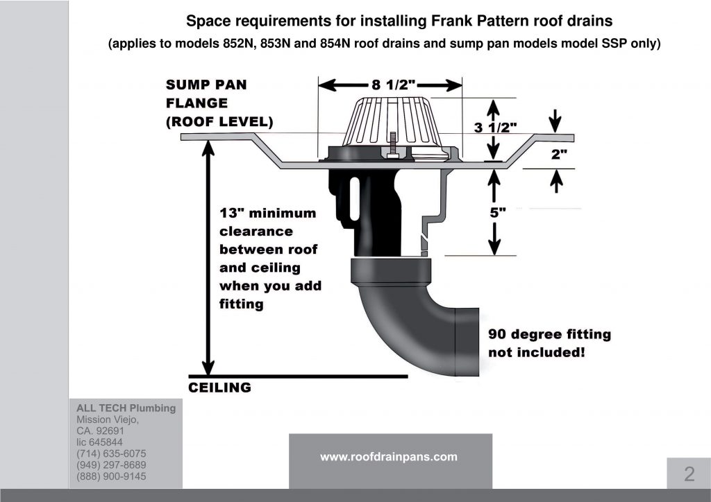 roof drain pan detail - space requirements for the Frank Pattern roof drain