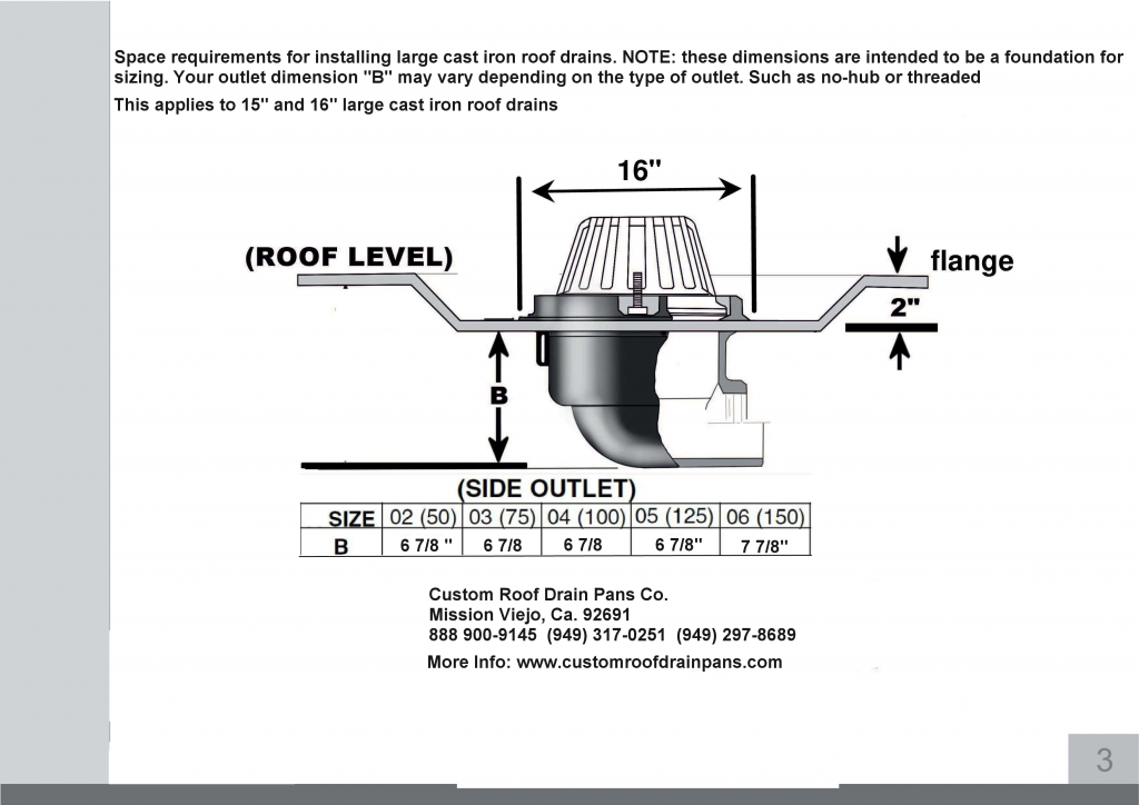 roof drain pan detail-large side outlet roof drain