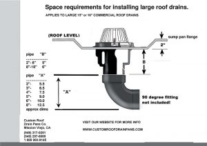 roof drain installation detail, roof drain pan detail, superior roof drain pans, custom roof drain pans, flat roof drain pan, roof drain sump pan, roof drain sump pan detail, roof drain sump pan dimensions, roof drain installation, best way to install a roof drain